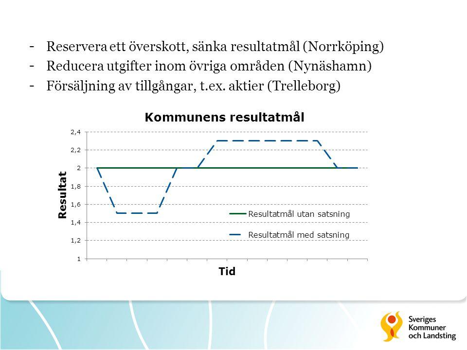 Reservera ett överskott, sänka resultatmål (Norrköping)