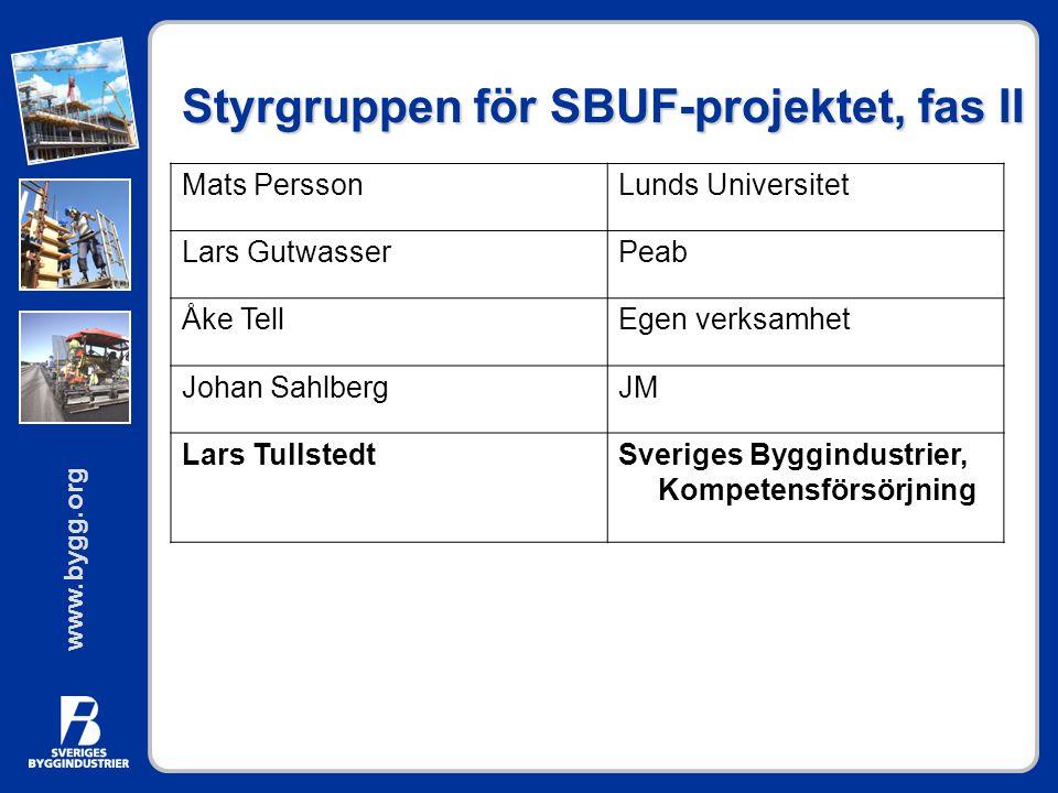 Styrgruppen för SBUF-projektet, fas II