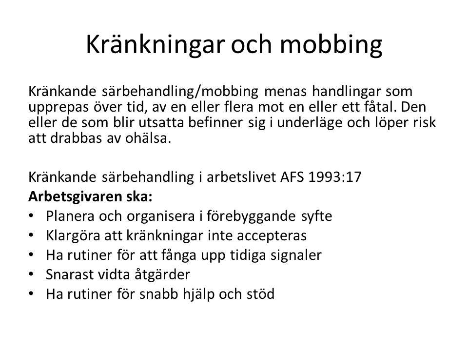 Kränkningar och mobbing