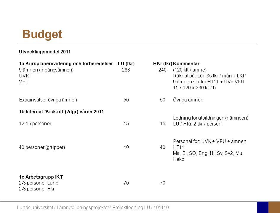 Budget Utvecklingsmedel 2011 1a Kursplanerevidering och förberedelser