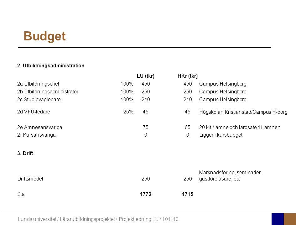 Budget 2. Utbildningsadministration LU (tkr) HKr (tkr)