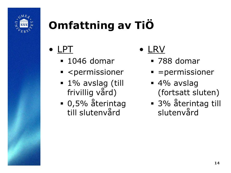 Omfattning av TiÖ LPT LRV 1046 domar <permissioner