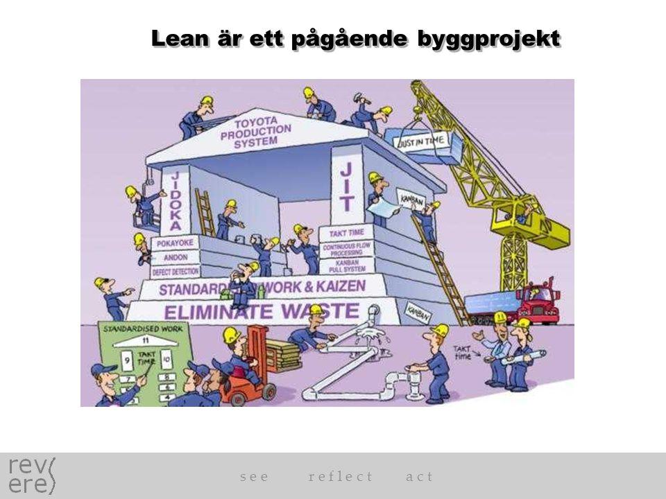 Lean är ett pågående byggprojekt
