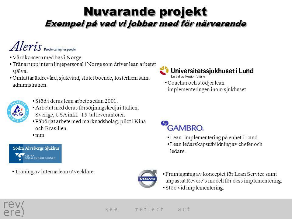 Nuvarande projekt Exempel på vad vi jobbar med för närvarande