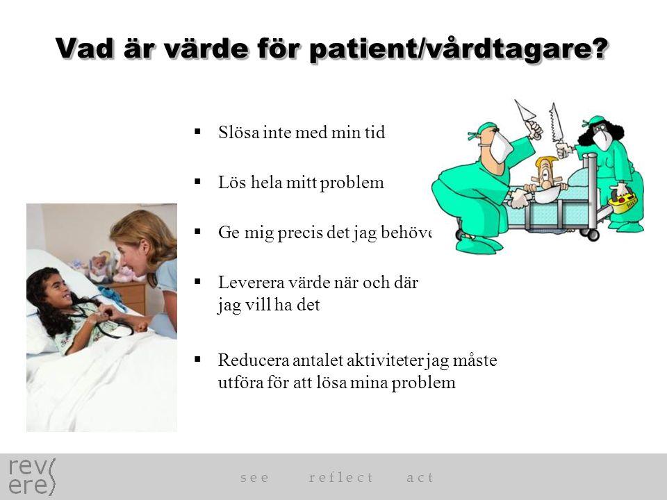 Vad är värde för patient/vårdtagare