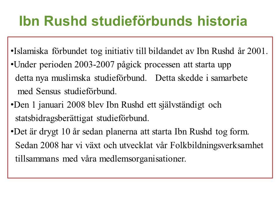 Ibn Rushd studieförbunds historia