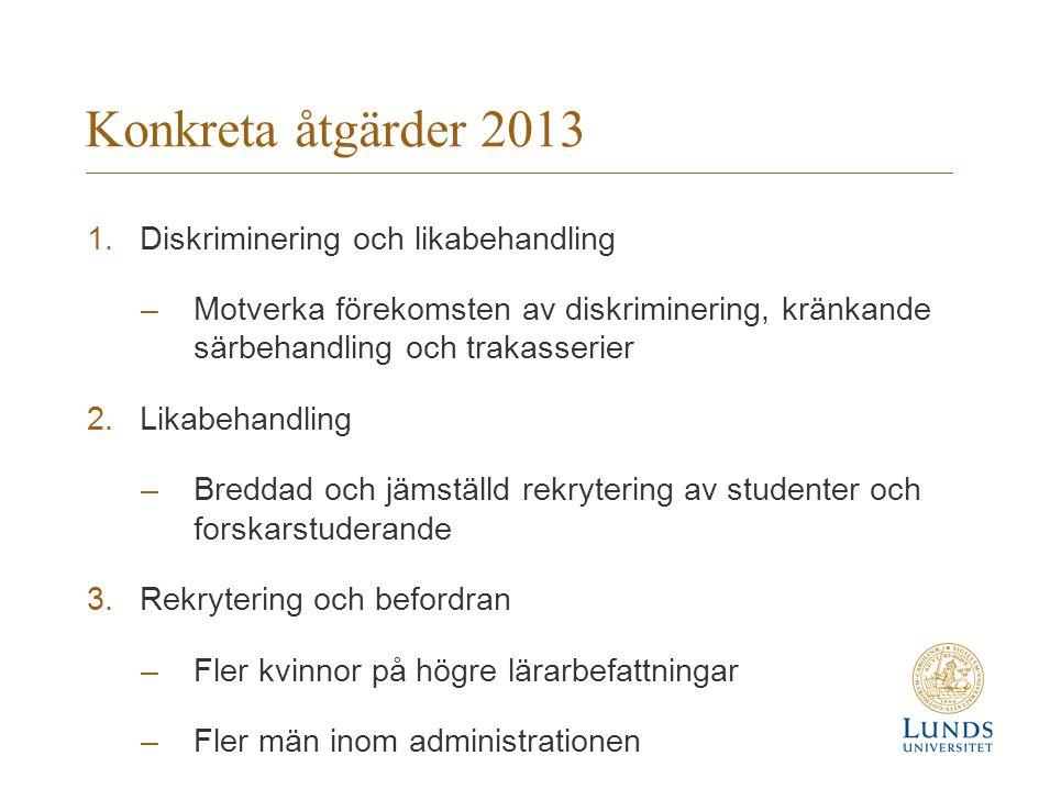 Konkreta åtgärder 2013 Diskriminering och likabehandling
