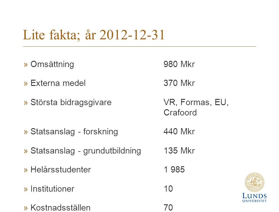 Lite fakta; år 2012-12-31 Omsättning 980 Mkr Externa medel 370 Mkr