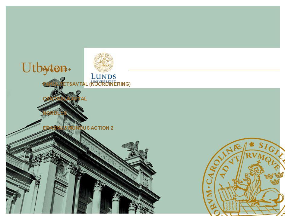 Utbyten Erasmus + Fakultetsavtal (koordinering) Centrala avtal Nordlys