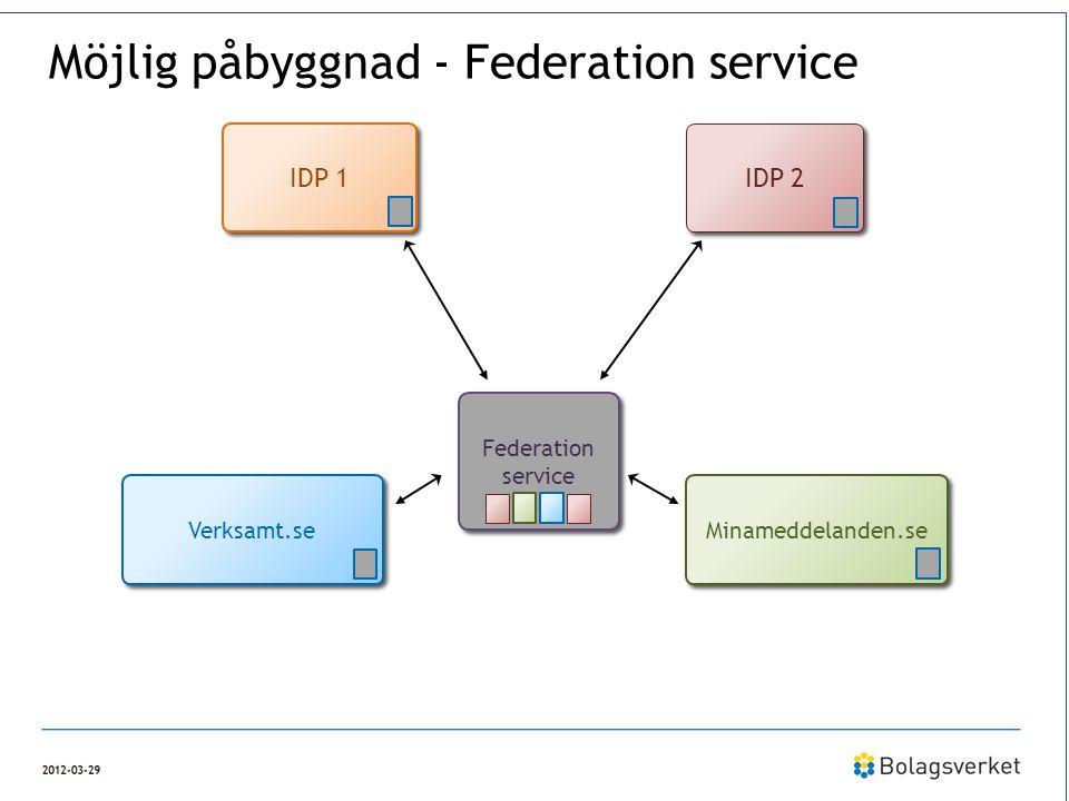 Möjlig påbyggnad - Federation service