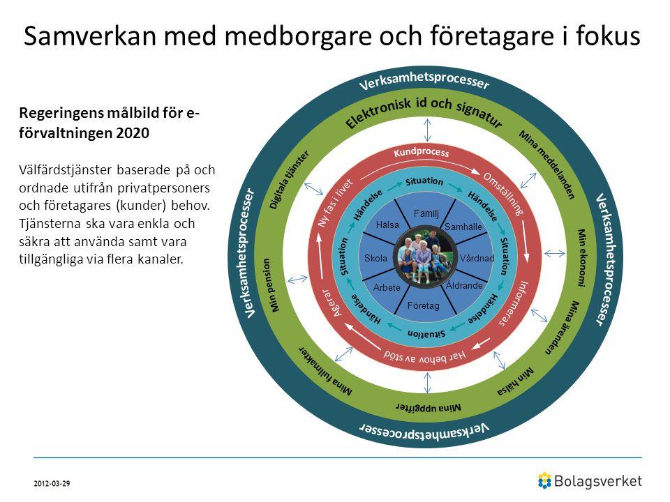 Samverkan med medborgare och företagare i fokus