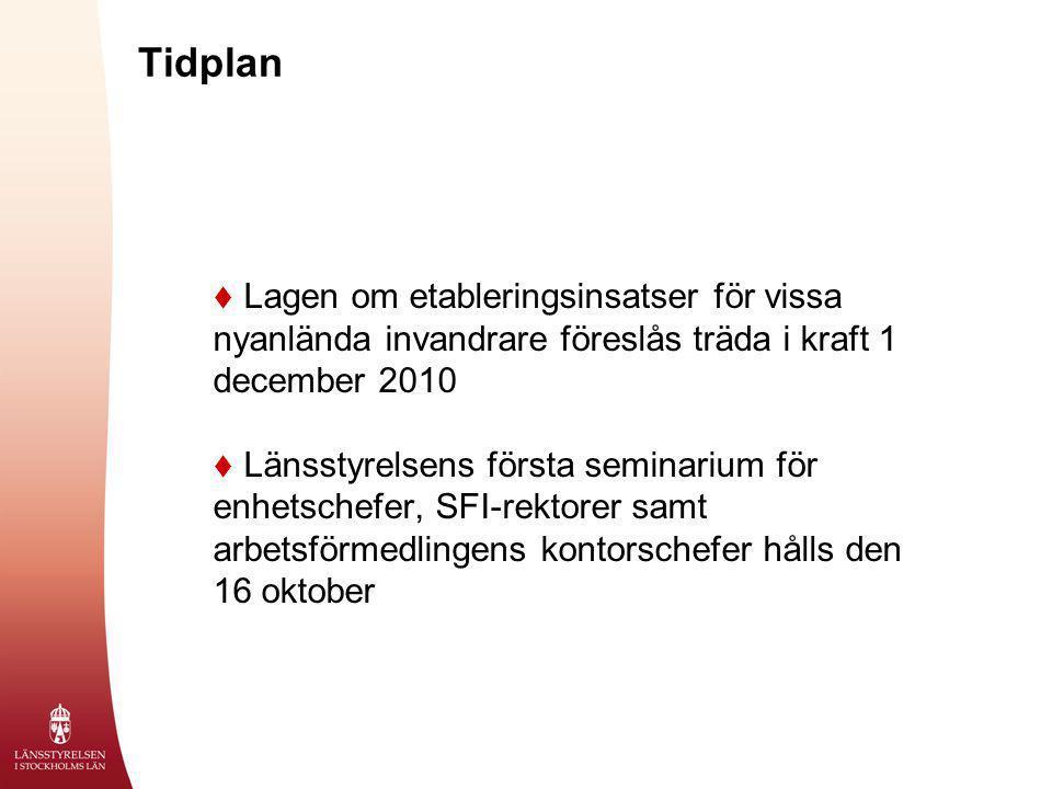 Tidplan Lagen om etableringsinsatser för vissa nyanlända invandrare föreslås träda i kraft 1 december 2010.