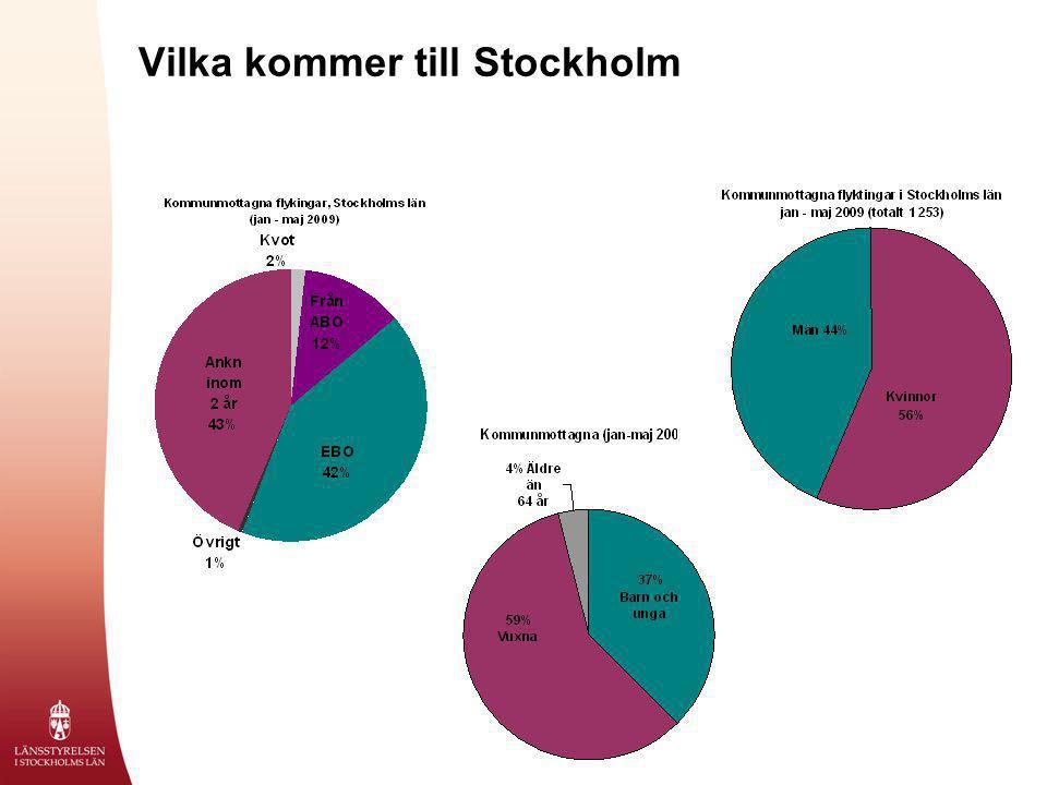 Vilka kommer till Stockholm