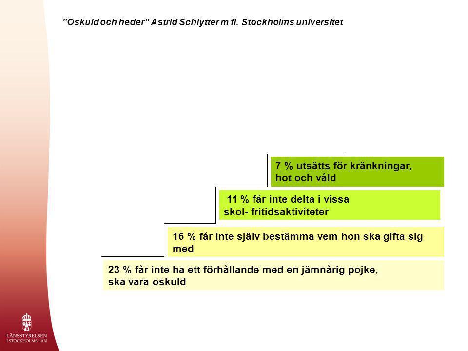 Oskuld och heder Astrid Schlytter m fl. Stockholms universitet