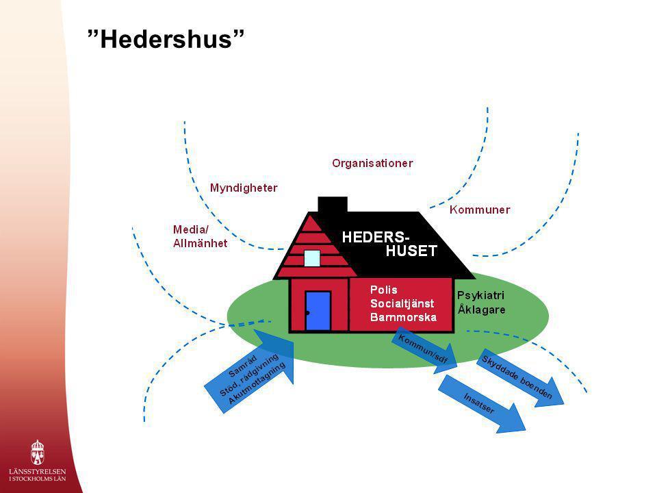 Hedershus