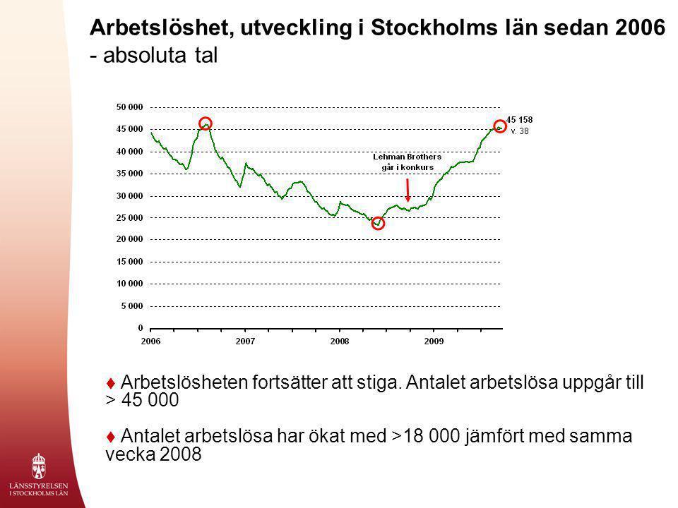 Arbetslöshet, utveckling i Stockholms län sedan 2006 - absoluta tal