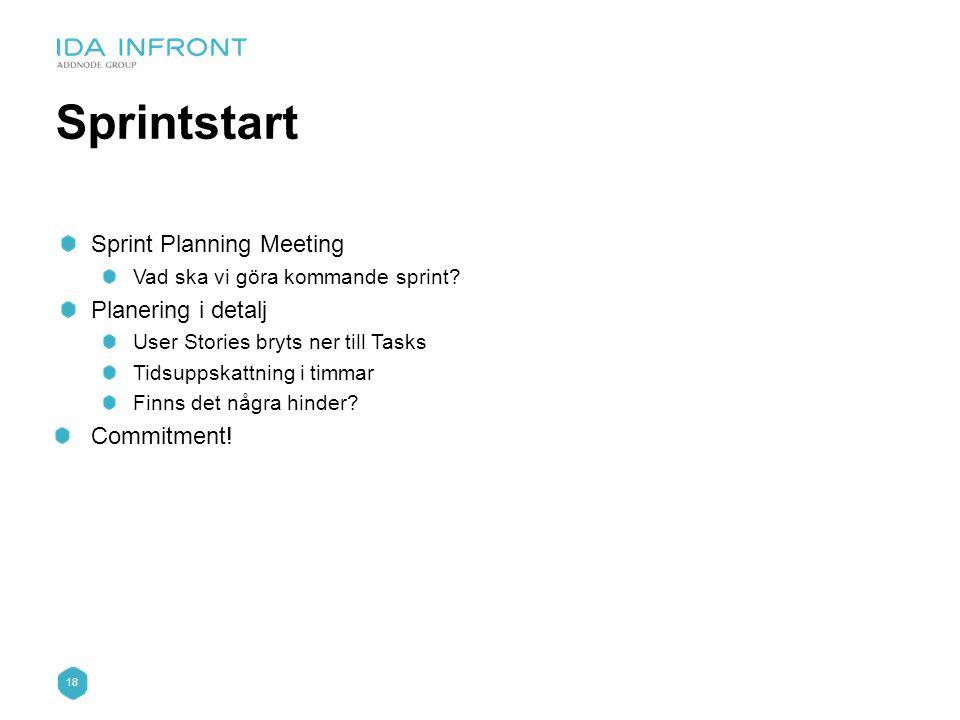 Sprintstart Sprint Planning Meeting Planering i detalj Commitment!
