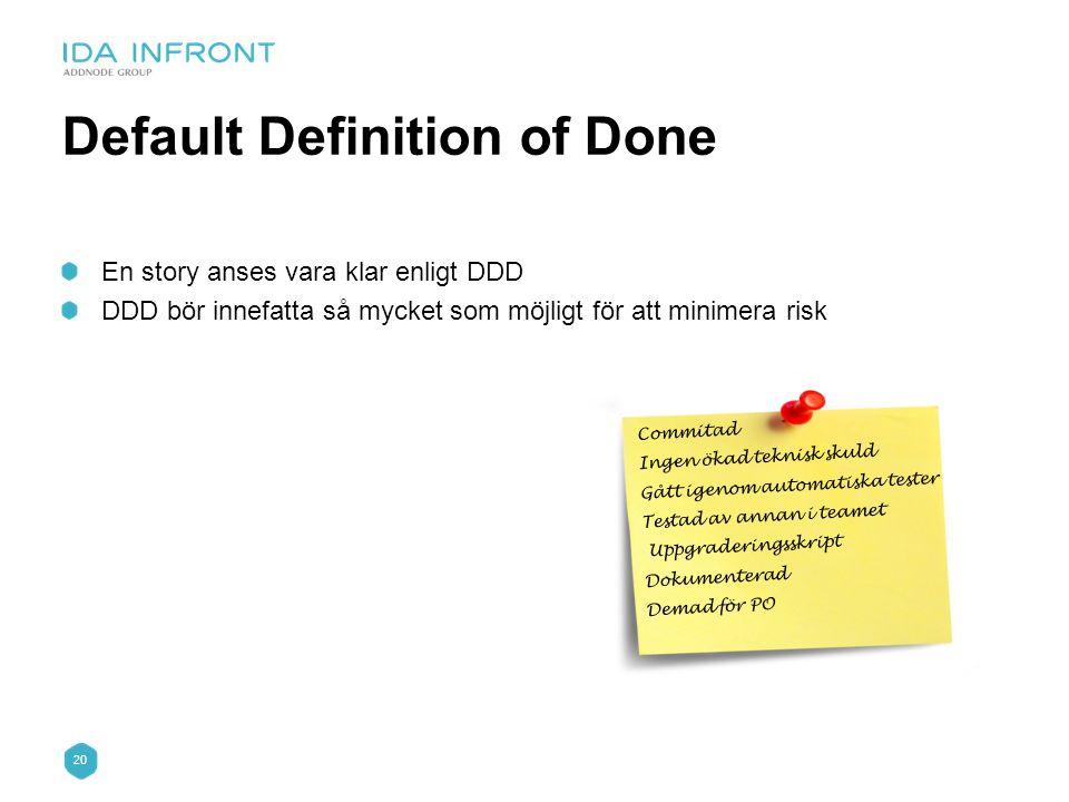 Default Definition of Done