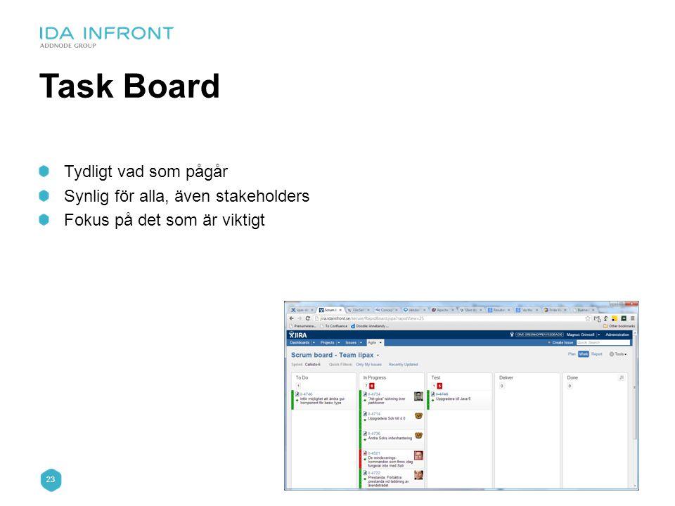 Task Board Tydligt vad som pågår Synlig för alla, även stakeholders