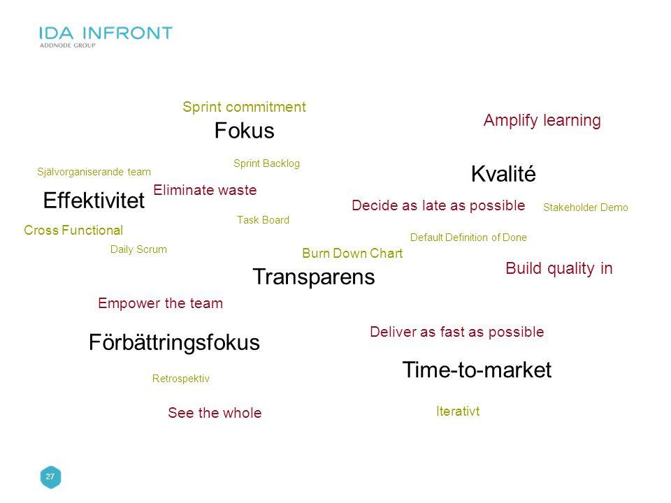 Fokus Kvalité Effektivitet Transparens Förbättringsfokus