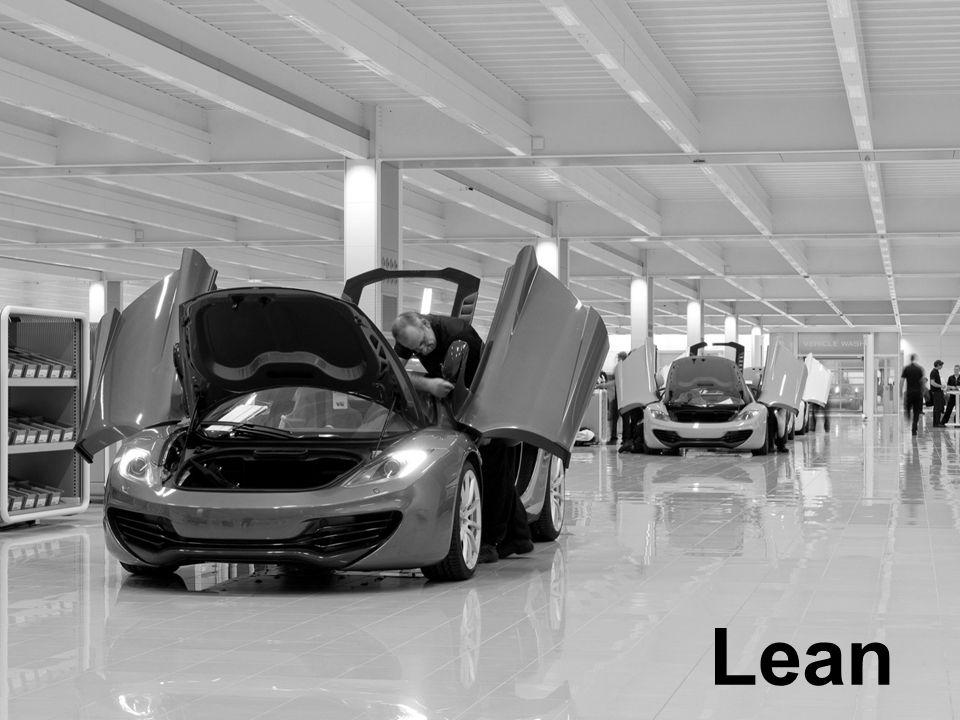 Lean Lean