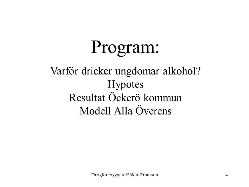 Program: Varför dricker ungdomar alkohol Hypotes