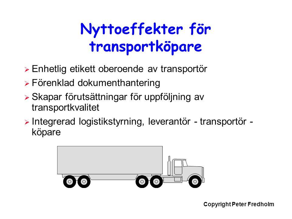 Nyttoeffekter för transportköpare