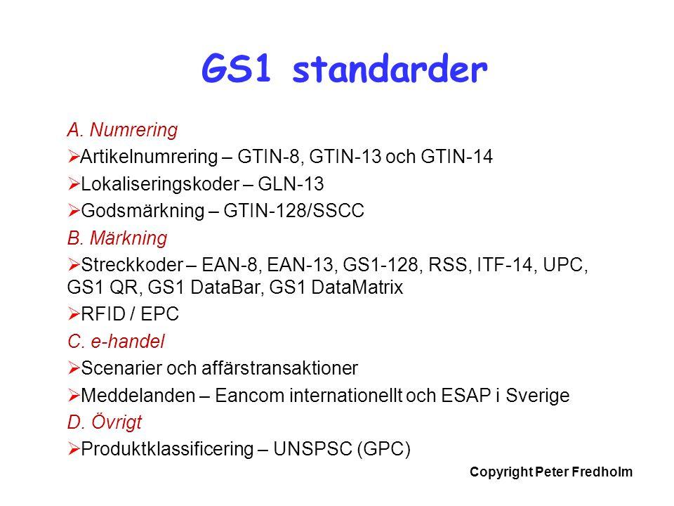 GS1 standarder A. Numrering