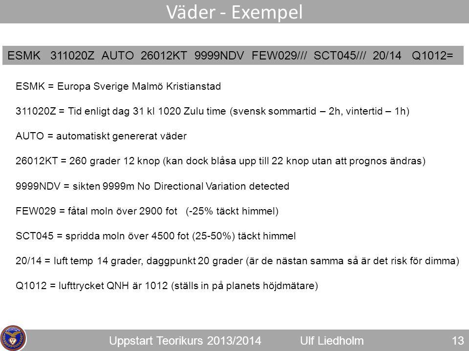 Väder - Exempel ESMK 311020Z AUTO 26012KT 9999NDV FEW029/// SCT045/// 20/14 Q1012= ESMK = Europa Sverige Malmö Kristianstad.