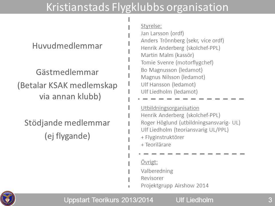Kristianstads Flygklubbs organisation