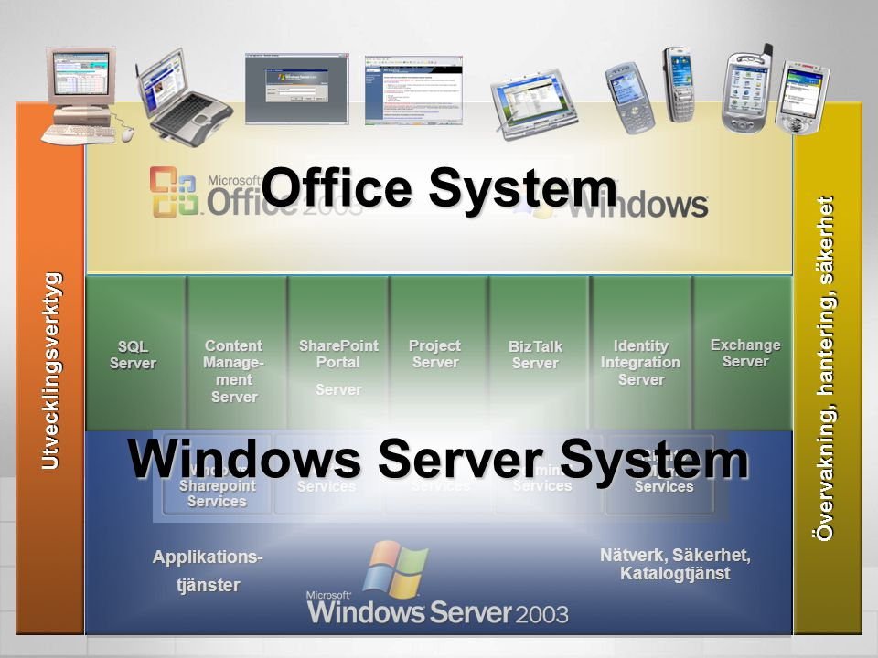 Office System Windows Server System