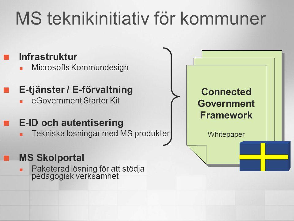 MS teknikinitiativ för kommuner