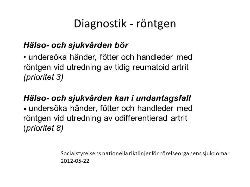 Diagnostik - röntgen Hälso- och sjukvården bör