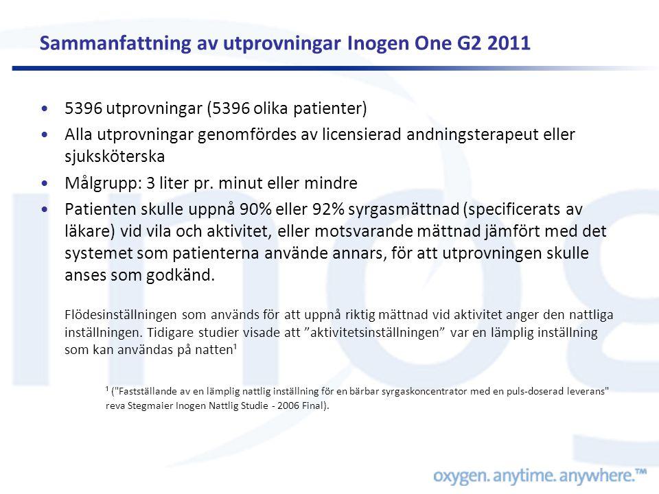 Sammanfattning av utprovningar Inogen One G2 2011