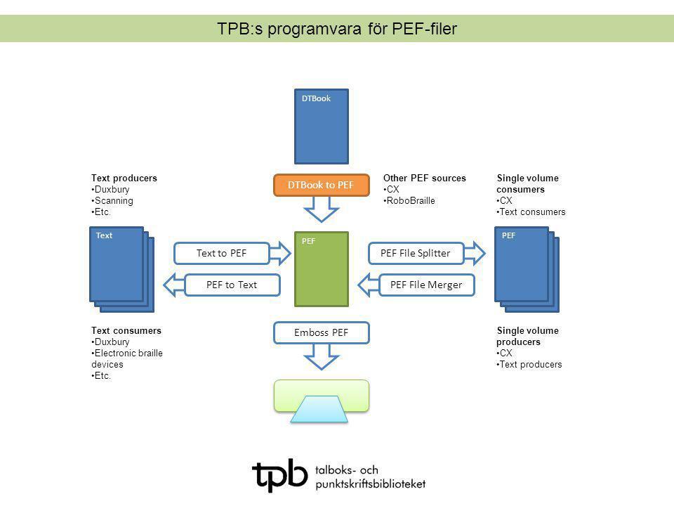 TPB:s programvara för PEF-filer