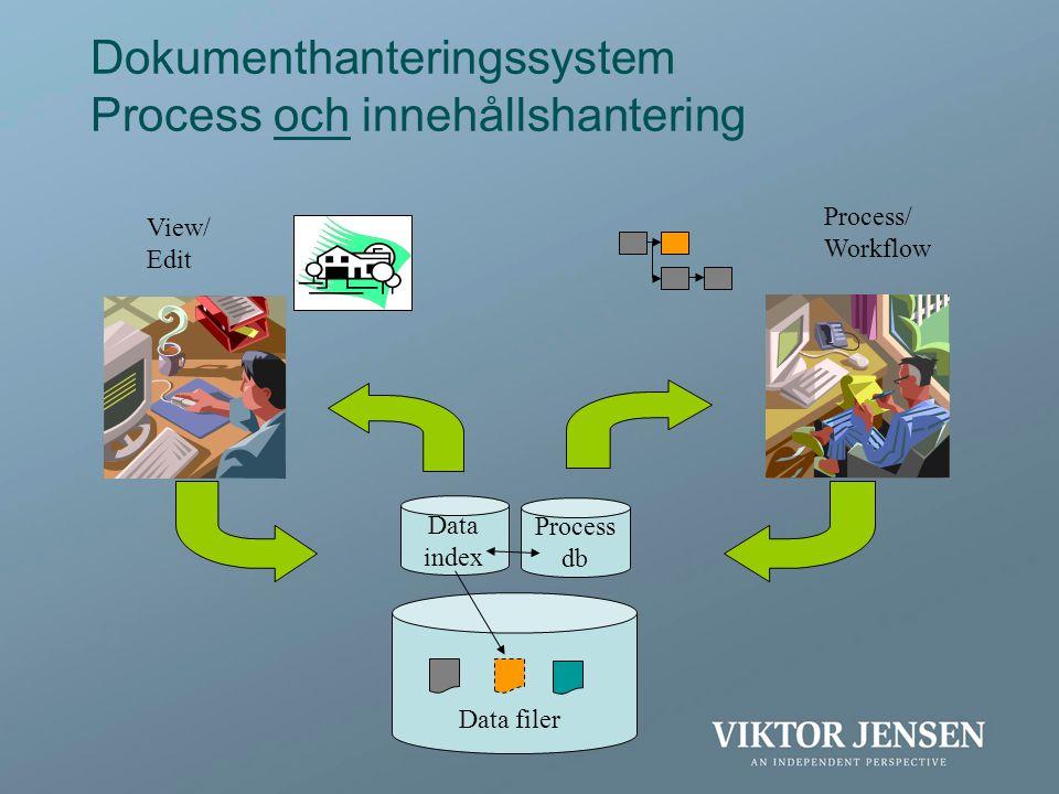 Dokumenthanteringssystem Process och innehållshantering