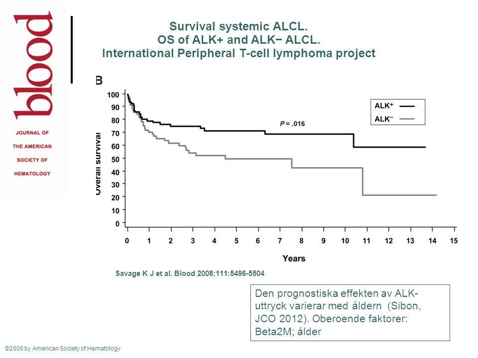 Survival systemic ALCL. OS of ALK+ and ALK− ALCL.