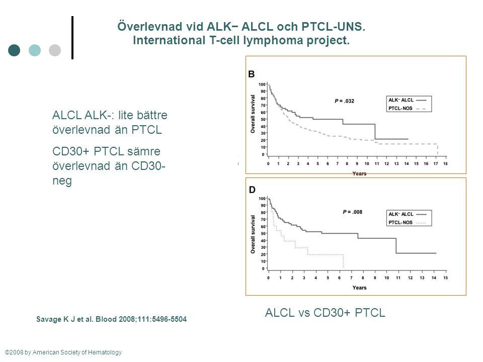 Överlevnad vid ALK− ALCL och PTCL-UNS.