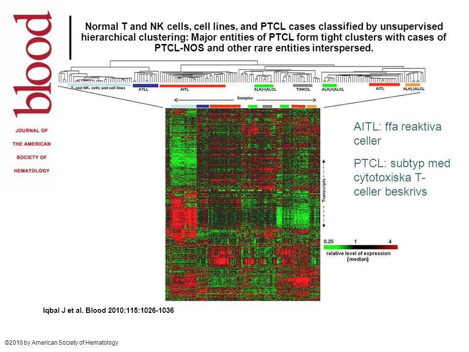 AITL: ffa reaktiva celler