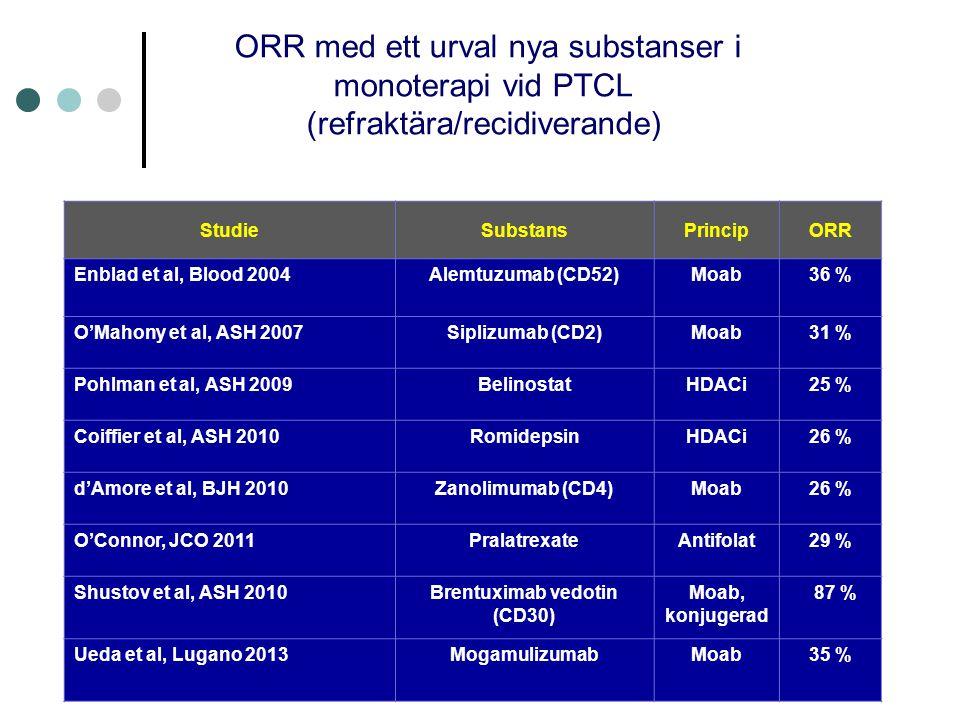 Brentuximab vedotin (CD30)