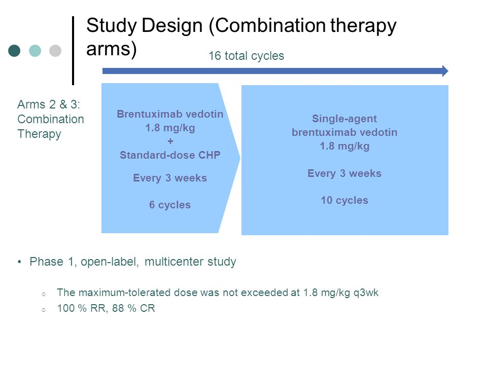 Study Design (Combination therapy arms)