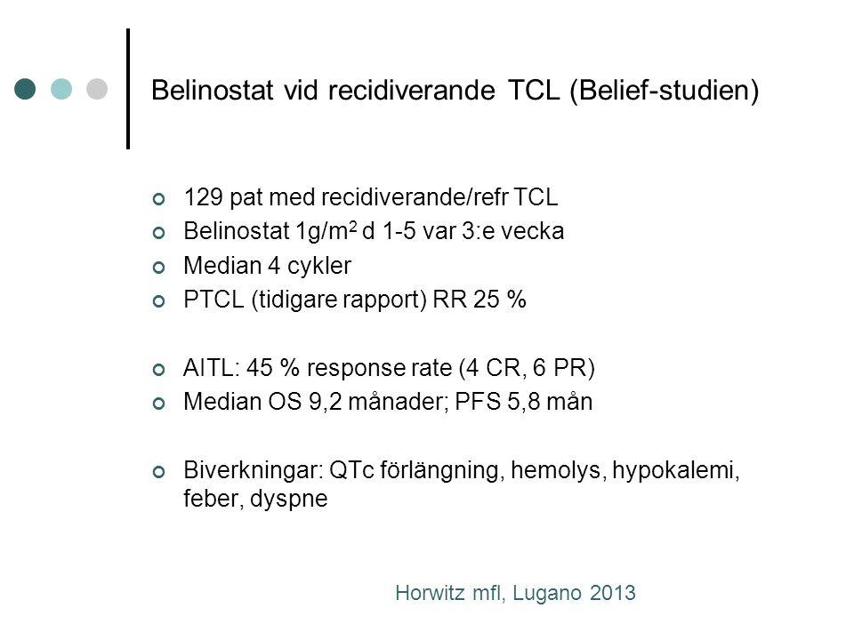 Belinostat vid recidiverande TCL (Belief-studien)