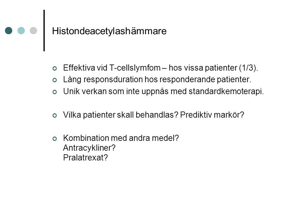 Histondeacetylashämmare