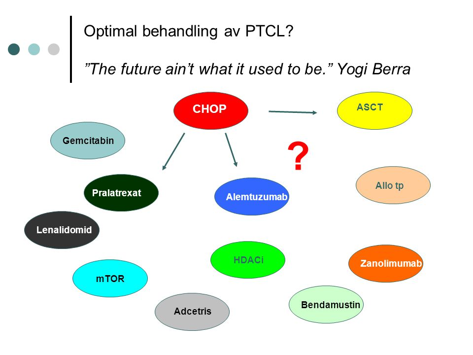 Optimal behandling av PTCL. The future ain't what it used to be