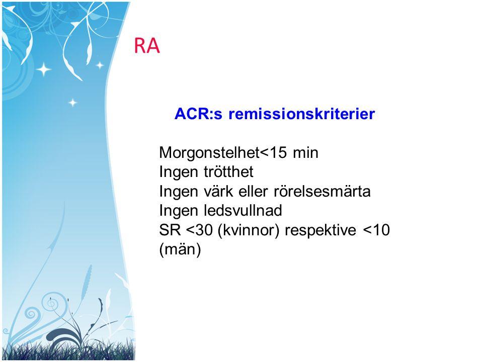 ACR:s remissionskriterier