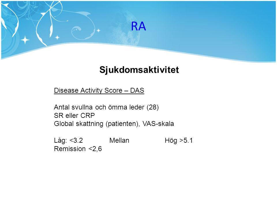 RA Sjukdomsaktivitet Disease Activity Score – DAS