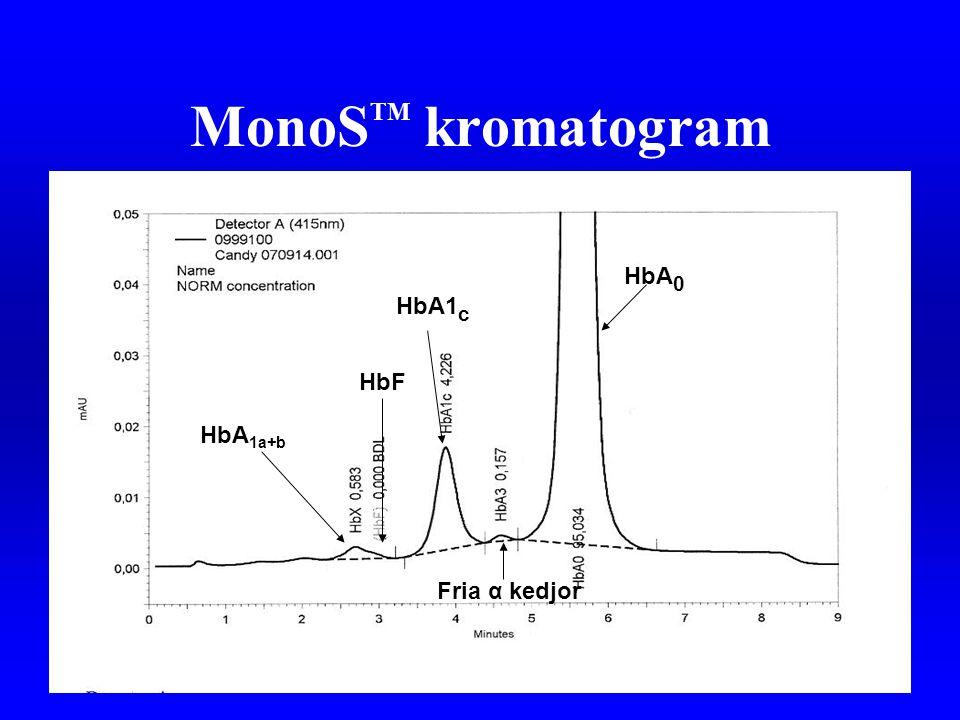 MonoSTM kromatogram HbA0 HbA1c HbF HbA1a+b Fria α kedjor