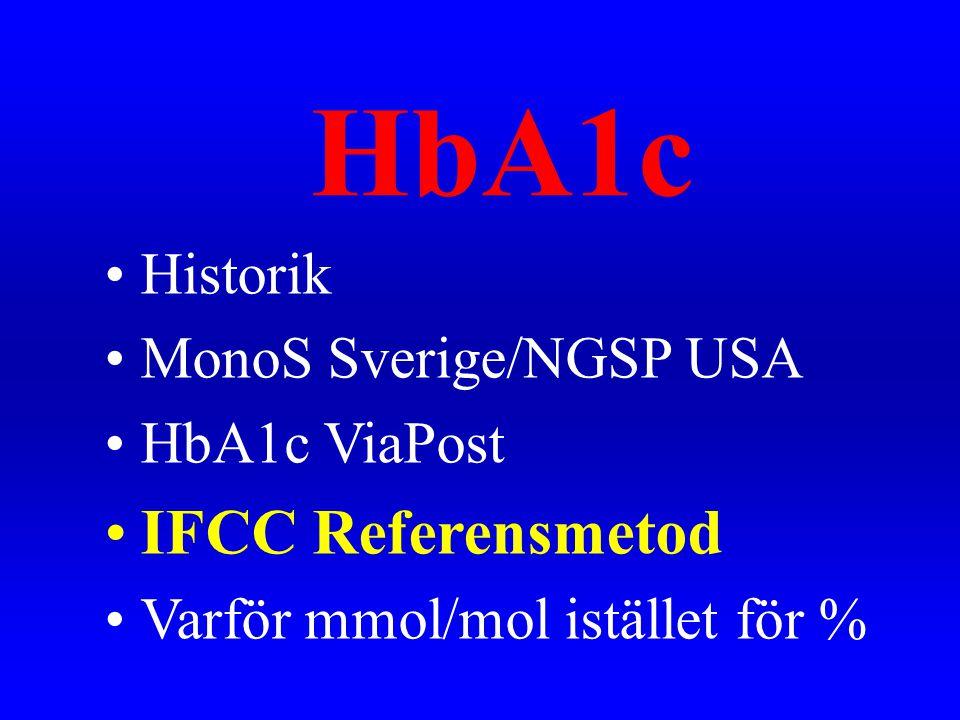 HbA1c IFCC Referensmetod Historik MonoS Sverige/NGSP USA HbA1c ViaPost