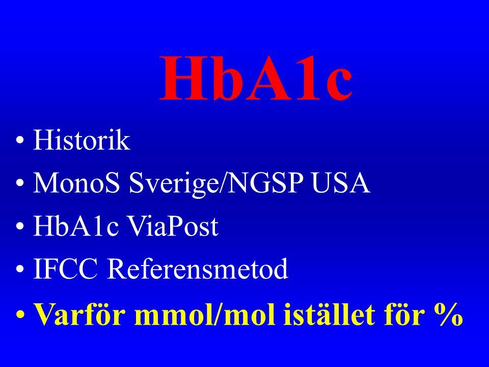 HbA1c Varför mmol/mol istället för % Historik MonoS Sverige/NGSP USA