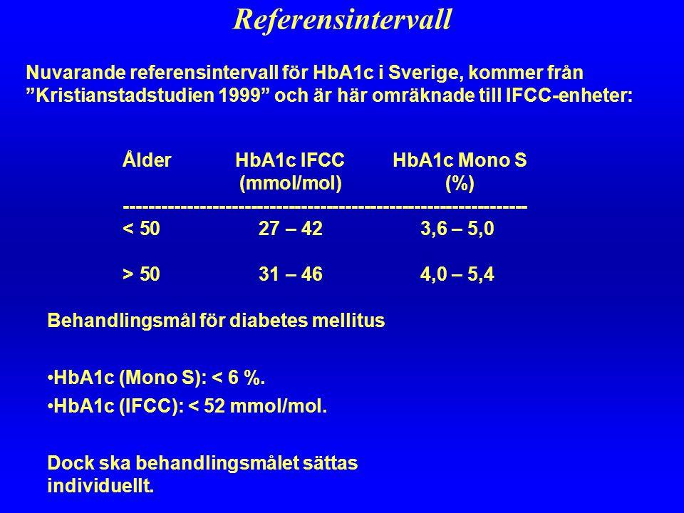 Referensintervall Nuvarande referensintervall för HbA1c i Sverige, kommer från Kristianstadstudien 1999 och är här omräknade till IFCC-enheter: